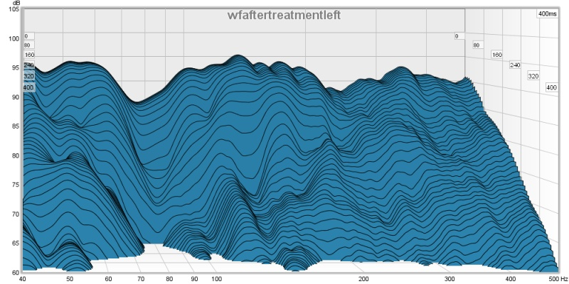 measurements post room treatments-rewwftreatmentleft.jpg
