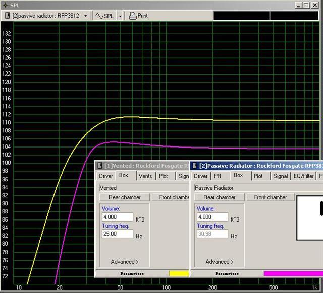 Opinions please (fosgate woofer with 15'' PR design)-rf3812.jpg