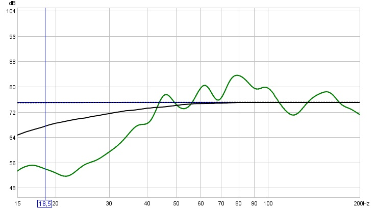 2 channel, left and right speakers only graphs-rhs_speaker_graph_1_smooth_2008_8_14.jpg
