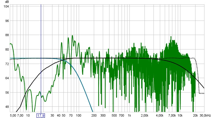 2 channel, left and right speakers only graphs-rhs_speaker_graph_no_smooth_2008_8_14.jpg
