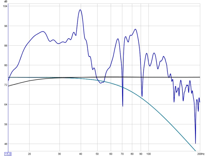 Interpreting my graph PLS-richtung-fl.jpg