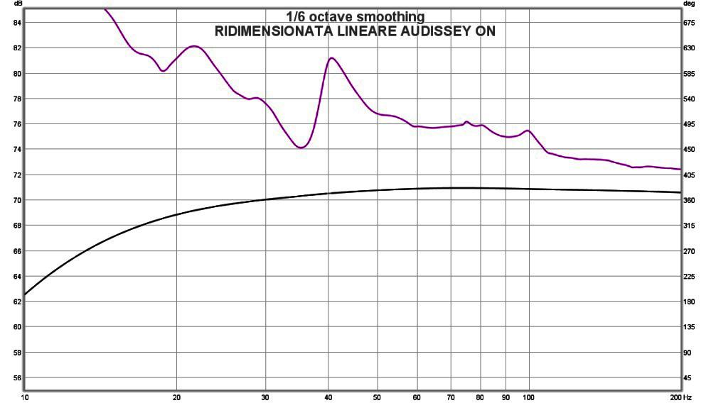 Audyssey Multi XT Spl diagram on 13.2 Home Theather.-ridimensionata-lineare-audissey-copy.jpg