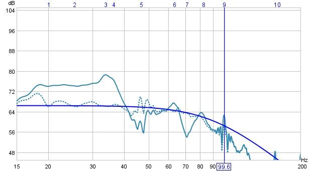 Twin Servo 15's - 1st play-right-b4-corrected.jpg