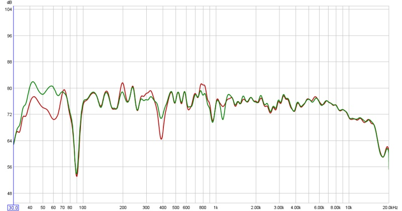 Back In The Saddle Again-right-before-after-eq.jpg