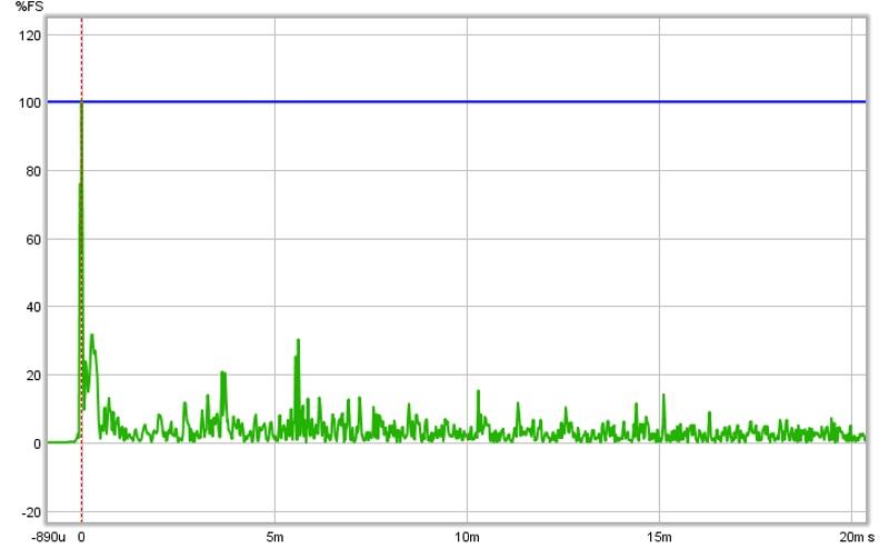 Help needed interpreting my graphs-right-etc.jpg