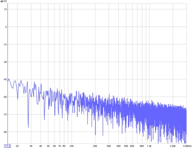 First equalization and having trouble.. anyone help please-right-full-bandwidth-large-66db-pcm.jpg