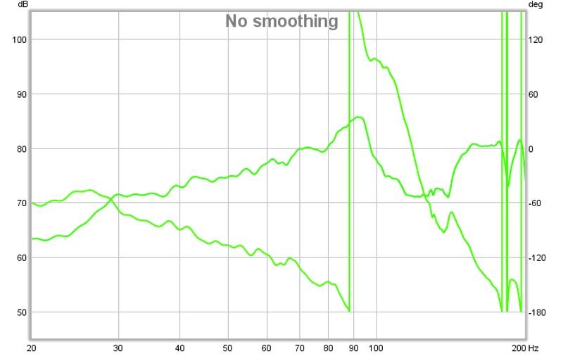 Help needed interpreting my graphs-right.jpg