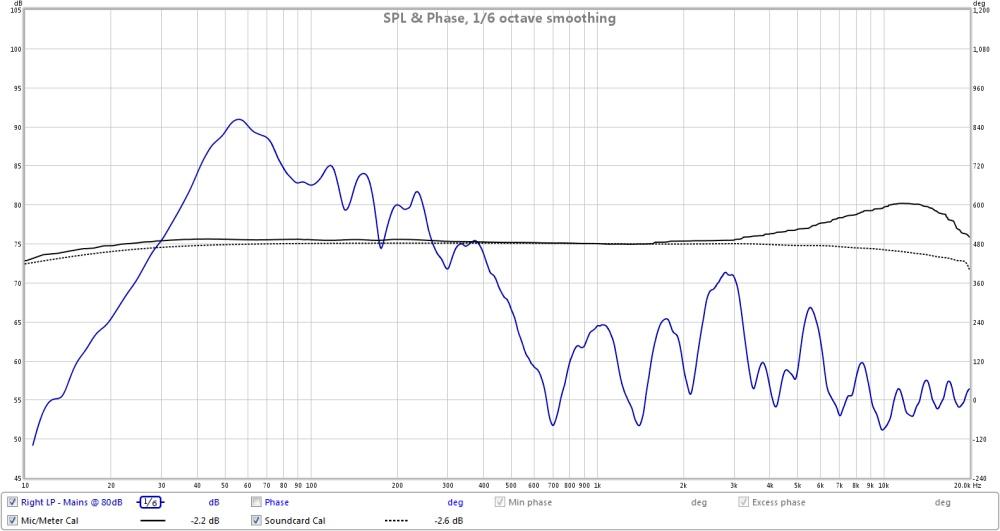 Odd REW graph - any ideas?-right-lp.jpg
