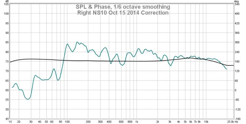 REW & UMIK-1 - 1st measurements-right-ns10-oct-15-2014-correction.jpg
