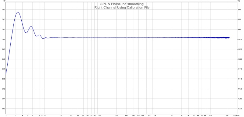 Calibration File Vs Normal Measurement-right-out-ip-48-khz.jpg