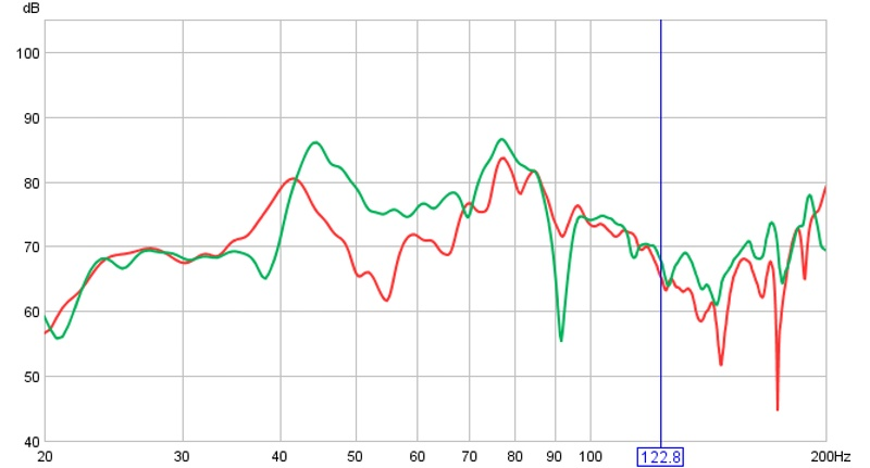 First Attempt At Using EQ-right-red-left-green.jpg