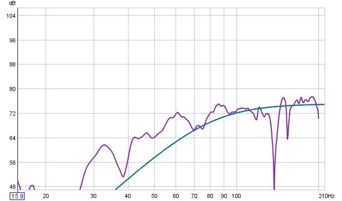 Full range vs crossover proof thanks to REW-right-speaker-80.jpg