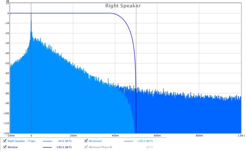 My crazy bass trap design, with waterfalls!-right-speaker-impulse.jpg