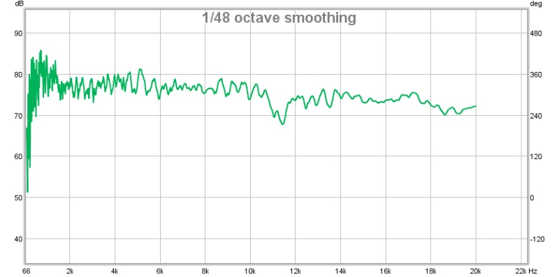 Setting up a surround setup-right-speaker-linear-48-smoothing.jpg