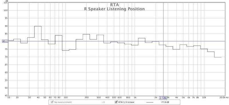 RTA Results Help-right-speaker-listening-positionsmall.jpg