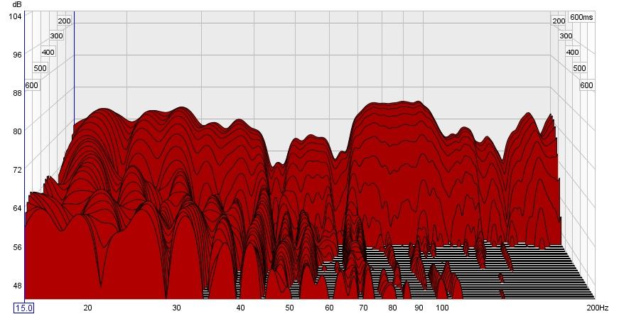 Impulse measurements-right-surround-waterfall.jpg