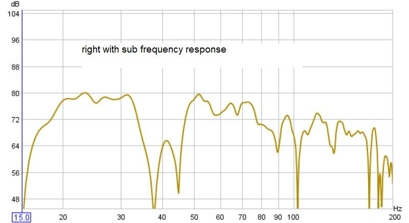 Suggestions for a NON-dedicated home theater-right-w-sub-frequency-response.jpg