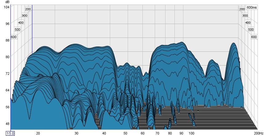 Impulse measurements-right-waterfall.jpg