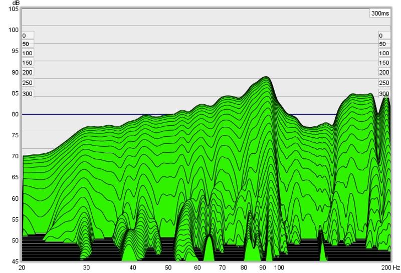 Help needed interpreting my graphs-right-waterfall.jpg