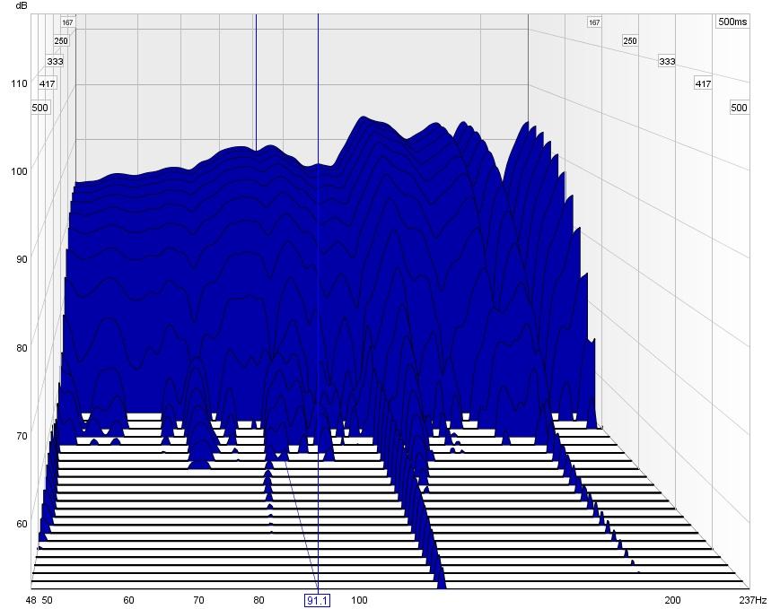 Reading Graphs, pics included.-rightfall.jpg