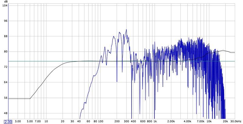 Help! Full Frequency Sweep with ECM8000-rightspeaker.jpg