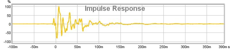 Interpreting Impulse... Please Help!-rightsvs_2.jpg