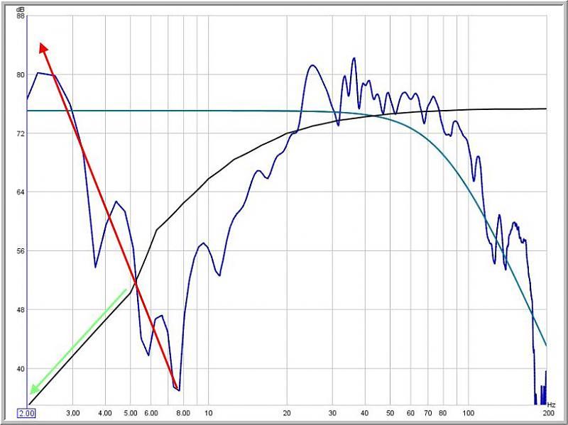 Dual RL-p18 LLT begun-rising-level-c.jpg