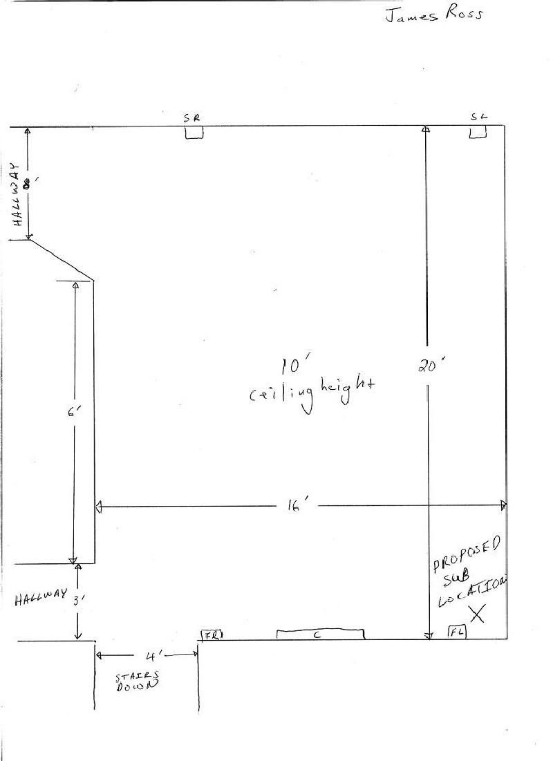 Question on finishing DIY chunk bass absorbers...-room-diagram.jpg