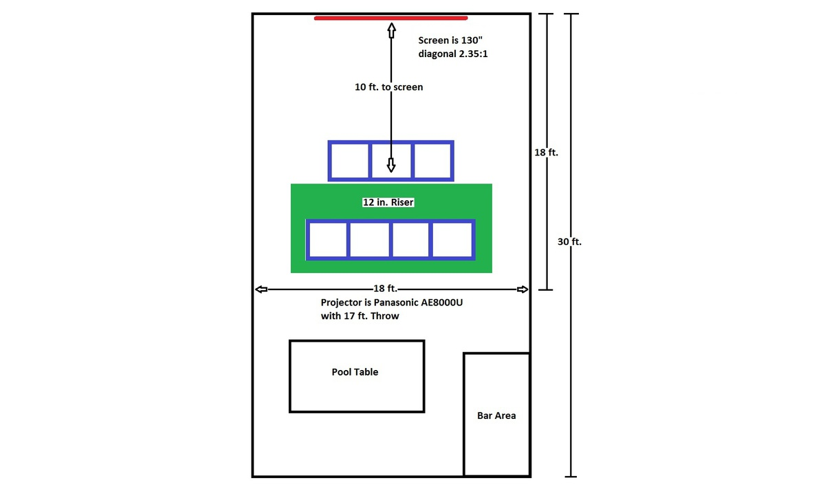 Center Channel Location with Large Screen Size-room-drawing.jpg