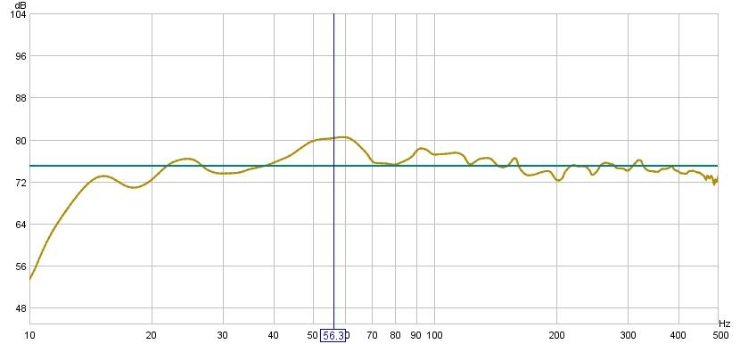 Questions on REW..-room-fr-10-500hz.jpg