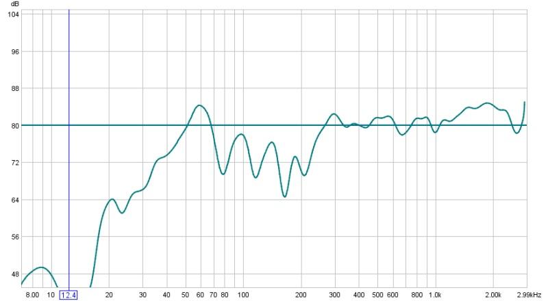 First up graphs, advice appreciated-room.jpg