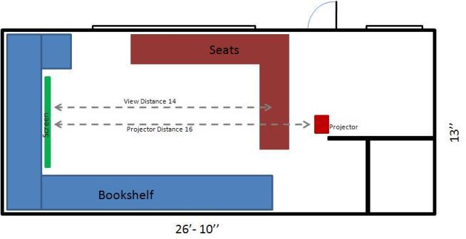 HT in multipurpose room-room-layout.jpg