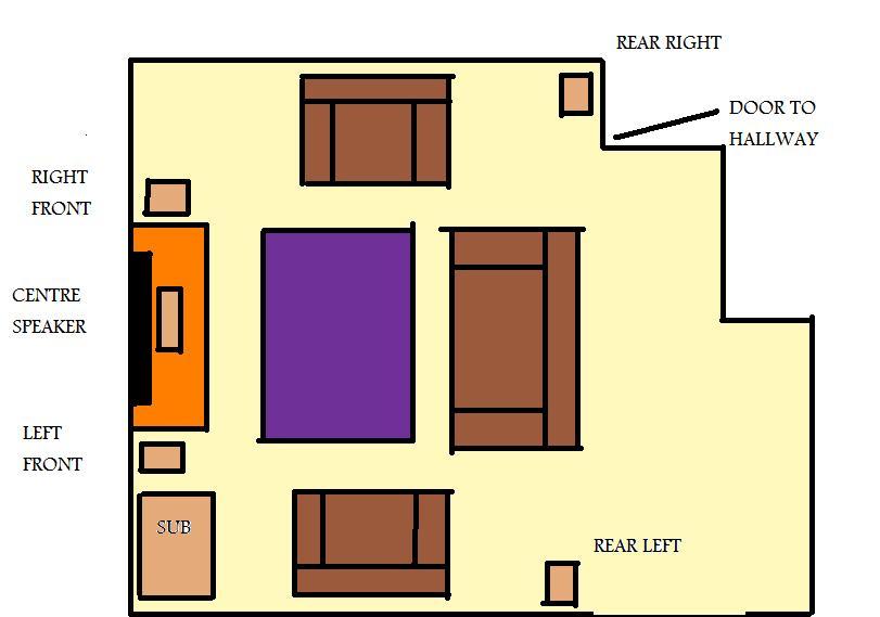 Gperkins diy sub 2-room-layout.jpg