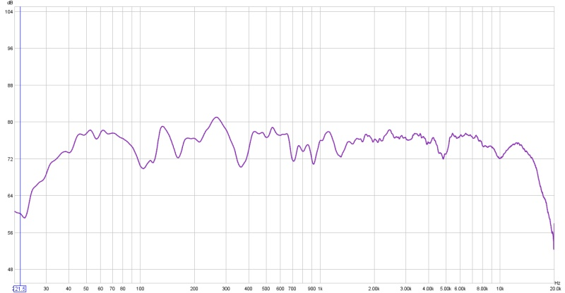 Rode NT1 okay for measuring?-room-measured-ecm-back.jpg