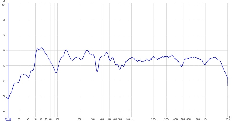 Rode NT1 okay for measuring?-room-measured-ecm.jpg