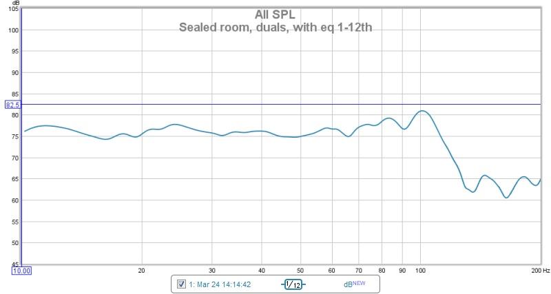Official Power Sound Audio (PSA) Thread-room-sealed-eq.jpg