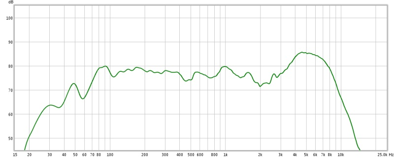 Mixing Room Help...-room_graph.jpg
