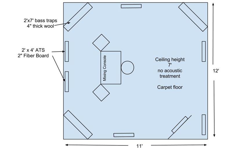 Mixing Room Help...-room_layout.jpg