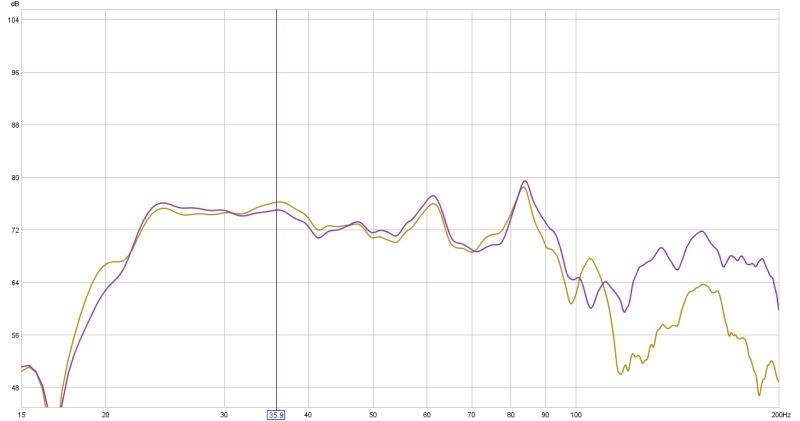 My first REW Graph-roomcal.jpg