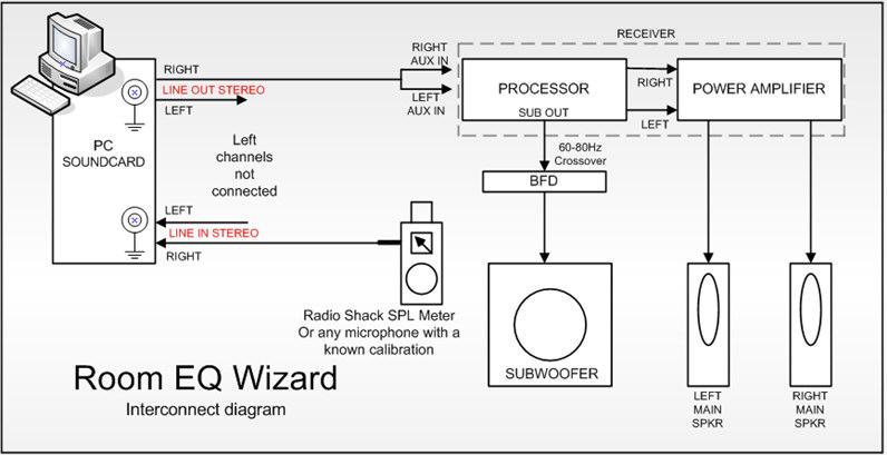 Quick understanding check, please.-roomeq_wizard_wiring_diagram.jpg