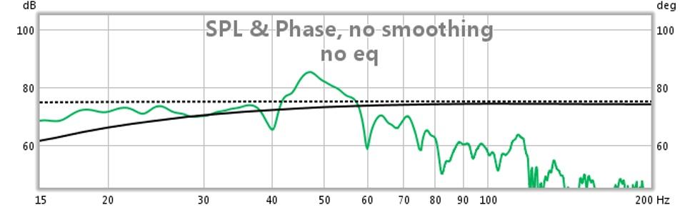 please help with sub graphs-roomew-no-eq.jpg