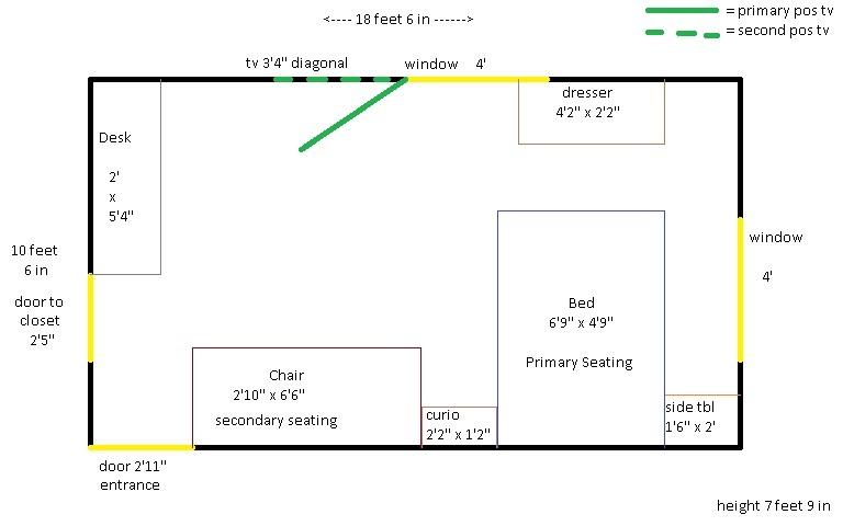 5.1 Surround Sound Set Up Help Nedded-roomlayout.jpg
