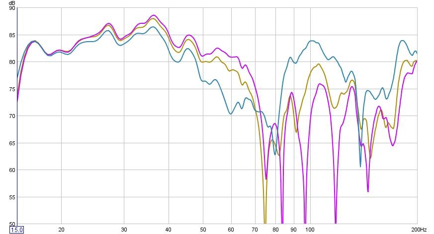 Measuring bass trap effectiveness-roommodaltest_paneleffeciencytest_initialcondition.jpg