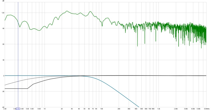 New user with graphs, I think they are wrong-roomsweep1withmicandsoundcal.jpg