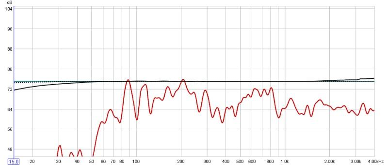 Interpreting First Graphs-rr-no-sub-16-octave.jpg