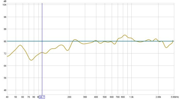 First up graphs, advice appreciated-rrrrrm.jpg