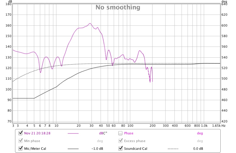 Mac and UCA202 troubleshooting-rs-calibrated-measurment-2011.11.21.jpg