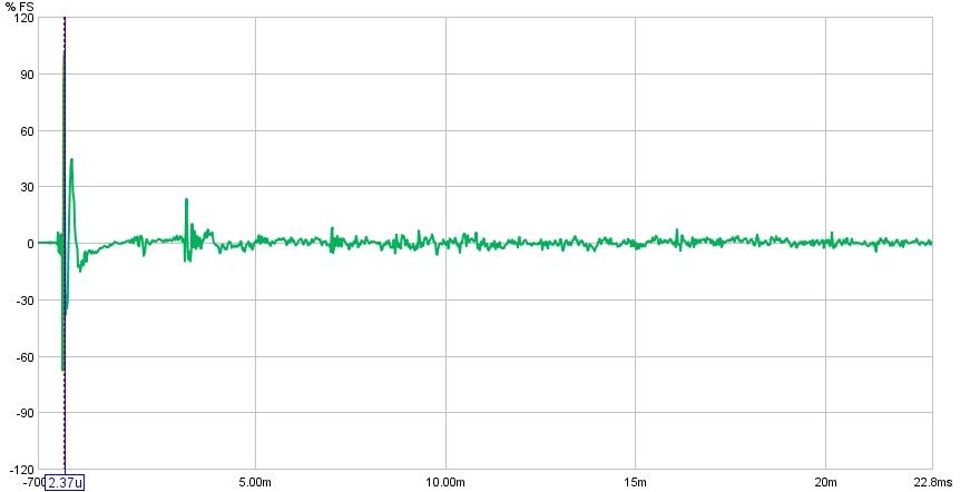 Impulse measurements-rs-fs.jpg