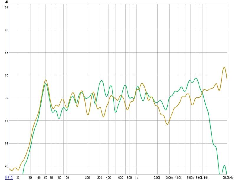 REW Noob-rs-vs-ecm8000-highs.jpg