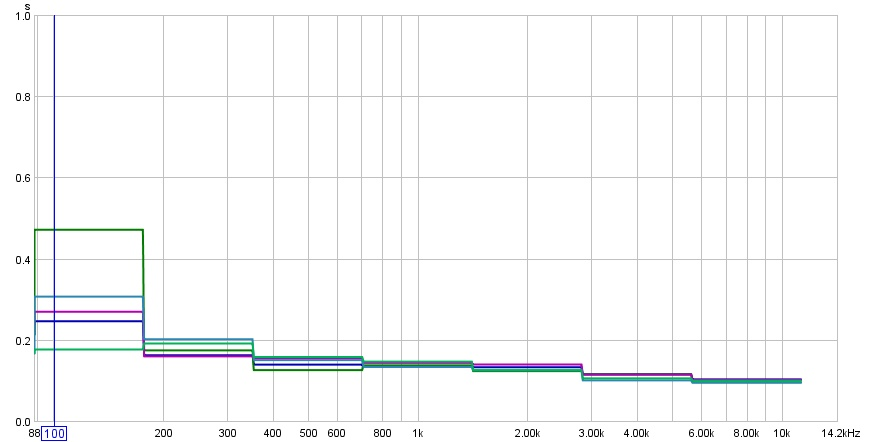 Impulse measurements-rt60-2.jpg